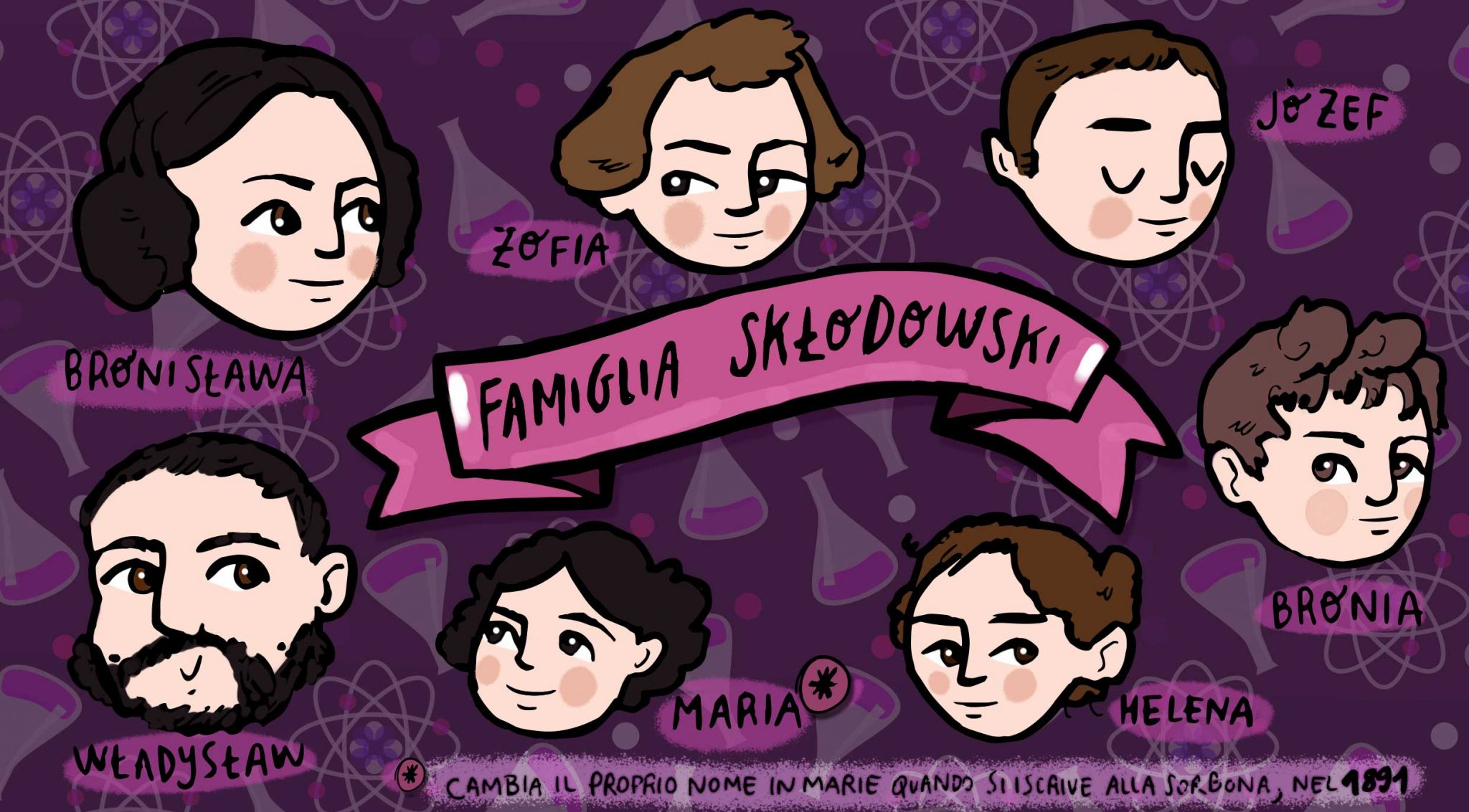 Famiglia_di_Marie_Curie
